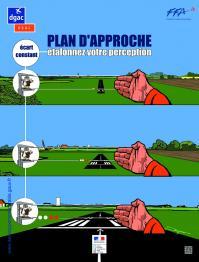 Affiche sur le plan d'approche