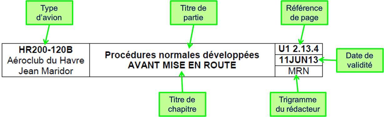 Manuel d'Utilisation - Cartouche