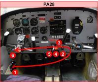 PA28 - Chemin gestuel panne moteur