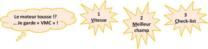 Vitesse, Meilleur champ, Check list